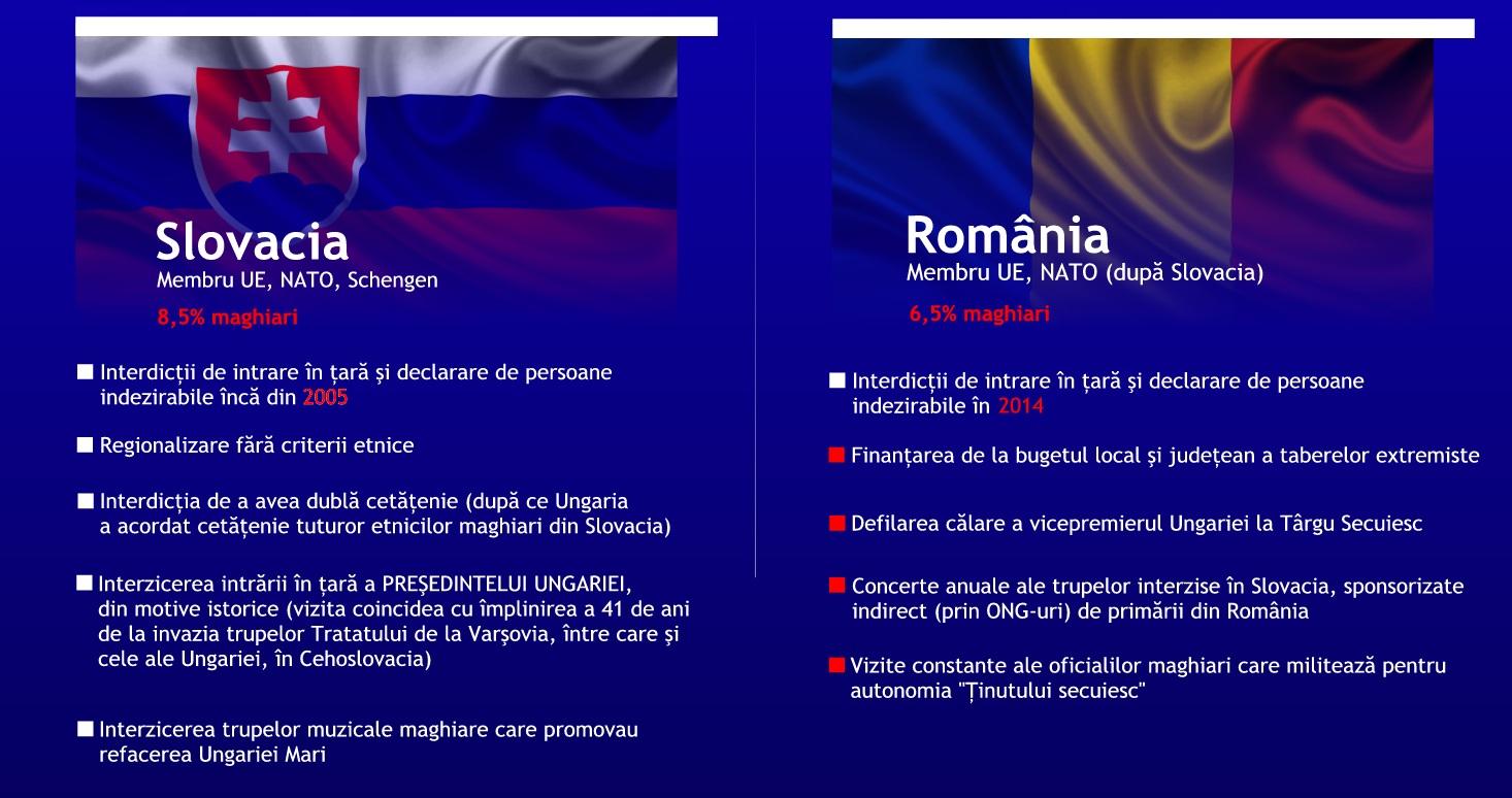 romania-slovacia